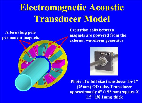 Acoustic Resonance Tube : Welded tube pros paste weld detectors